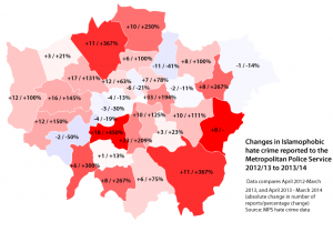 Mapping of MET/MPS Islamophobia Figures since 2012 – TELL MAMA