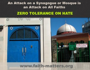 Zero Tolerance Graphic Against Anti-Muslim Hate/Antisemitism
