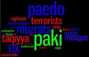 Anti-Muslim Abuse Terms