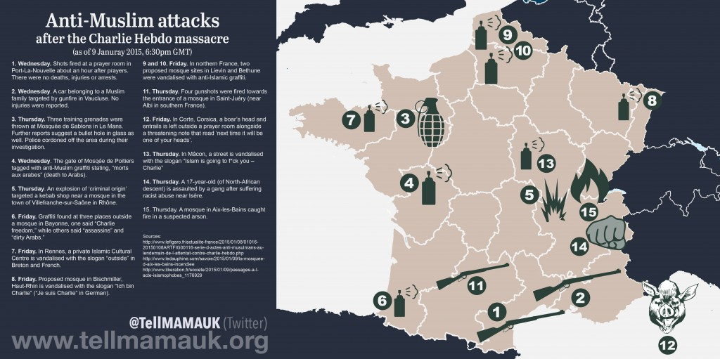France Islamophobia