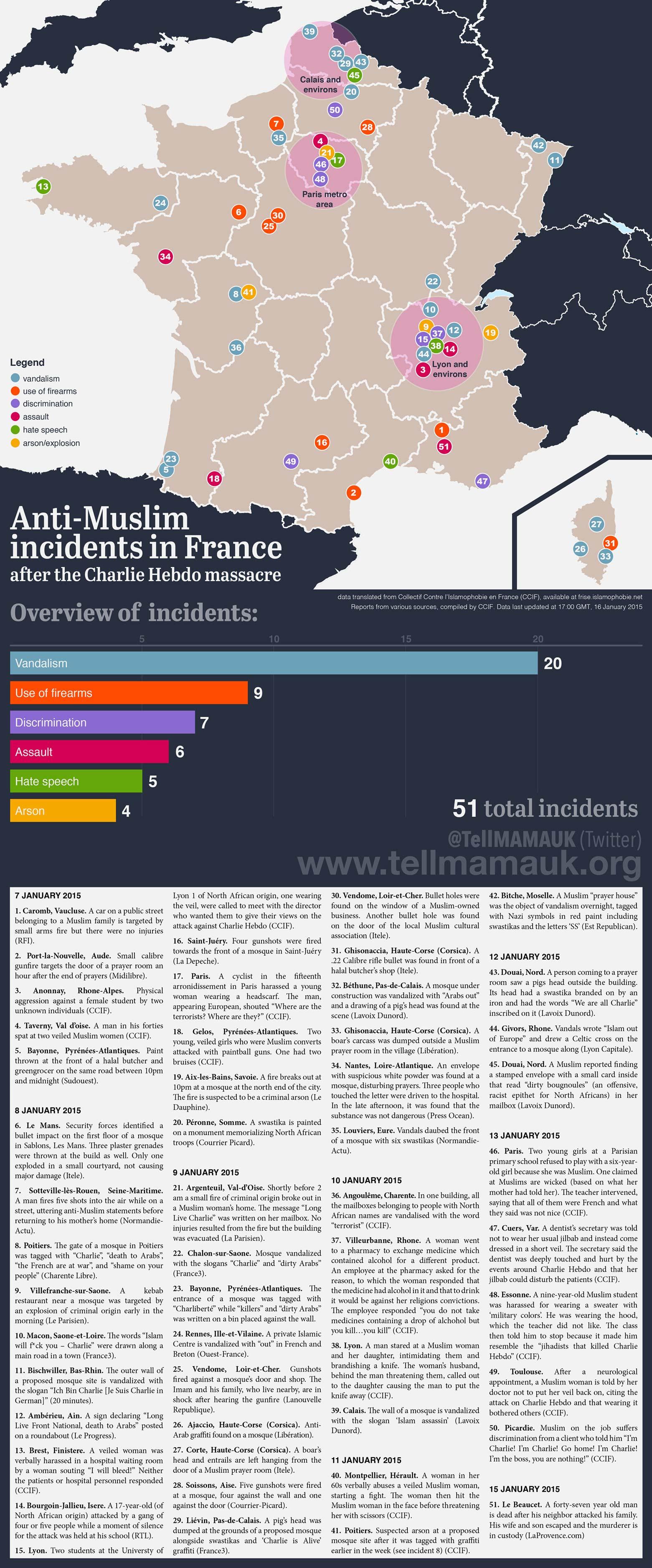 antimuslim attacks charlie hebdo II final resize
