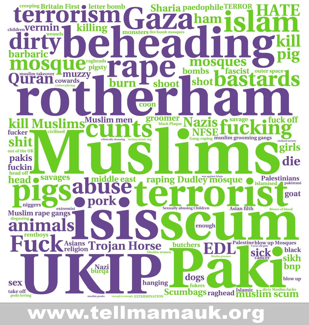 UKIP Word Cloud June 2014 - December 2014