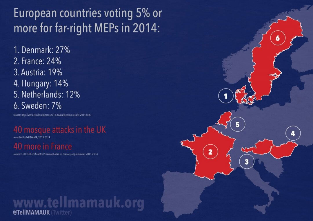 European countries voting 5% or more for far-right MEPs in 2014: